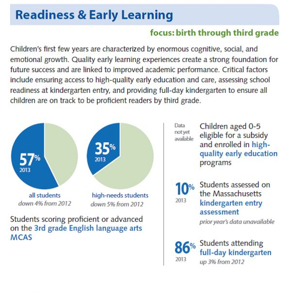 early education graphic