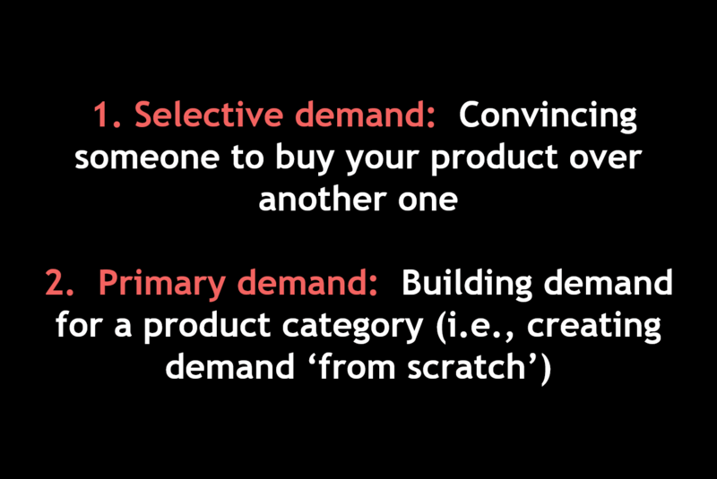 Selective vs. Primary Demand Definitions (Source: Alan Brown)