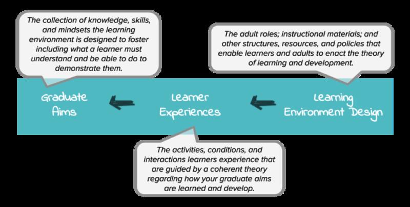Transcend education graphic
