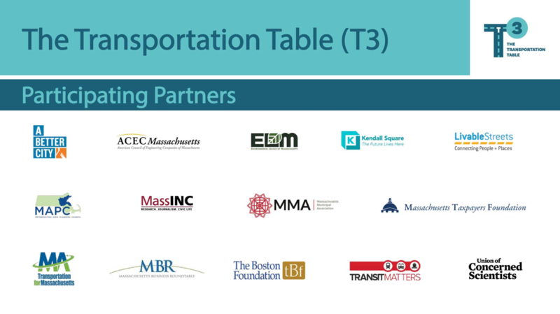 Logos of participating organizations for The Transportation Table