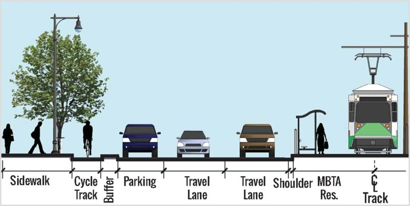 City of Chicago :: Complete Streets Design Guidelines